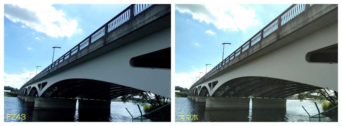 橋の下から見上げた大きな橋